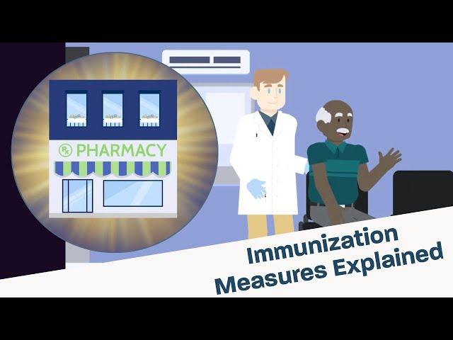 Immunization Measures Explained