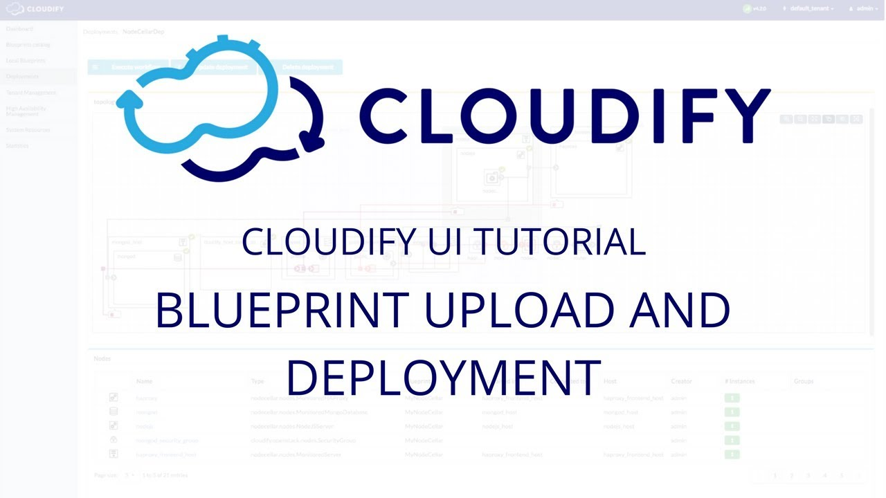 Cloudify 42 ui blueprints upload and deployment youtube cloudify 42 ui blueprints upload and deployment malvernweather Image collections