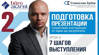 Подготовка презентаци Станислав Зубов  и Урок 2