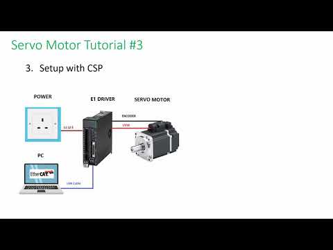 Hiwin E Series - Servo Motor Tutorial 3 – EtherCAT with CSP mode