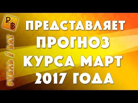 10.04.12 - Прогноз курсов валют. Евро, Доллар, Фунт. MaxiForex (RUS)из YouTube · С высокой четкостью · Длительность: 4 мин56 с  · Просмотров: 456 · отправлено: 10-4-2012 · кем отправлено: MaxiMarketsTV