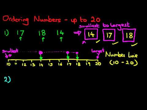Ordering Numbers - Numbers up to 20 (number line)