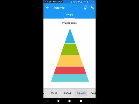 TeeChart for Xamarin Forms - Apps on Google Play