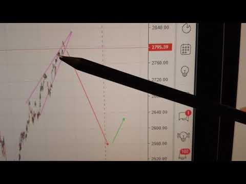 SPX S&P 500 FORECAST TA. BITCOIN-PRICE.CO