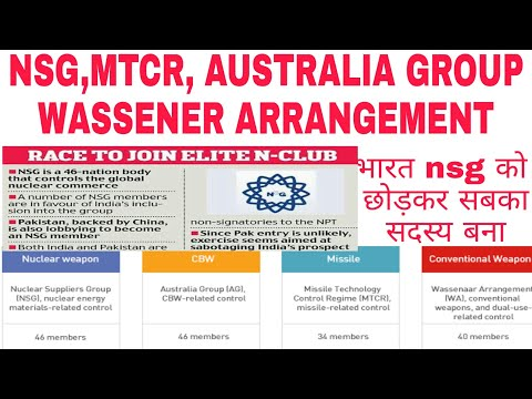 India member of australia group,MTCR, WASSENER ARRANGEMENT,except |nuclear supplier group|