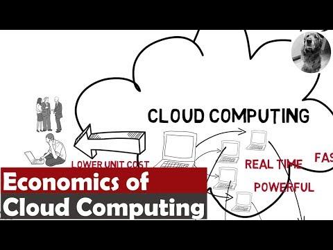 .雲計算經濟涵蓋哪些領域?