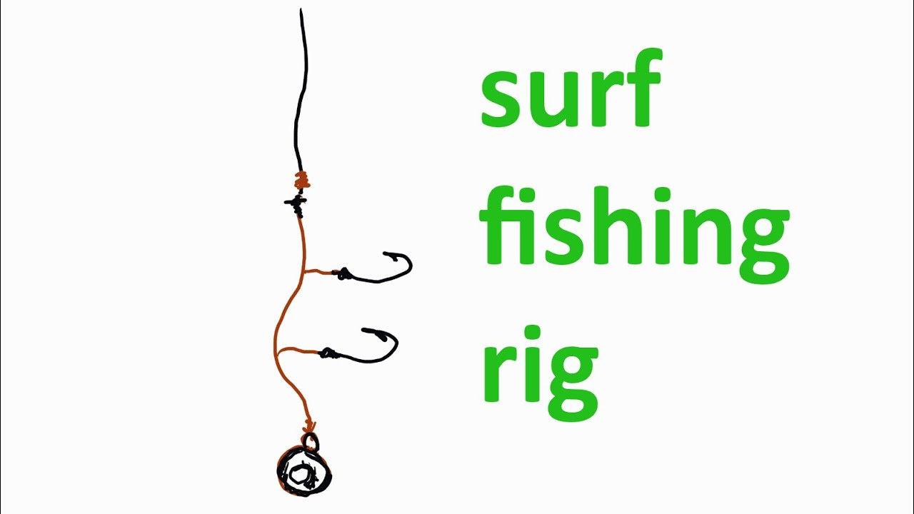 Simple surf fishing rig youtube for How to rig a fishing line