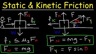 Static Friction and Kinetic Friction Physics Problems With Free Body Diagrams