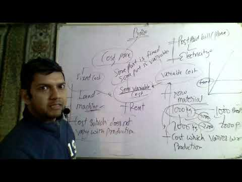 Economics part 8-price : cost price and selling price in market