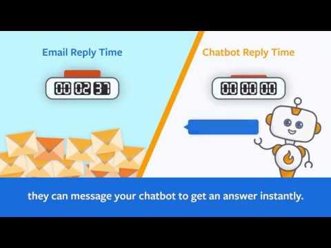เทคโนโลยี Chatbot