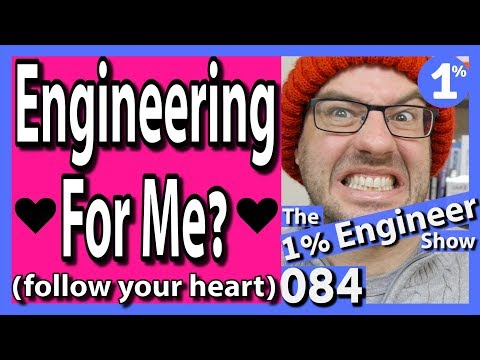 Engineering Right For Me | Are Engineering Degrees Worth It