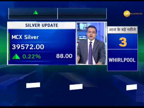 Commodity Live: Know status of Gold, Silver and investment prospects