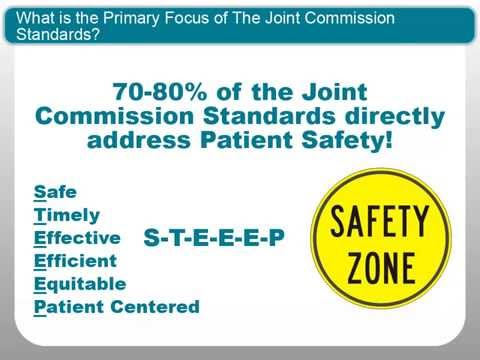 Intro to The Joint Commission - Inside the Survey and Beyond the Standards