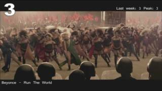 Music Clips Weekly: Лучшие клипы 2011 года [24/12/2011]