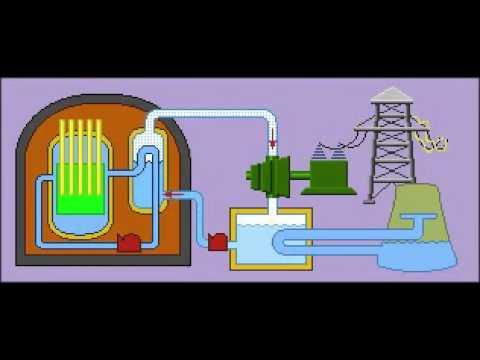 How Do Nuclear Power Plants Work? - YouTube