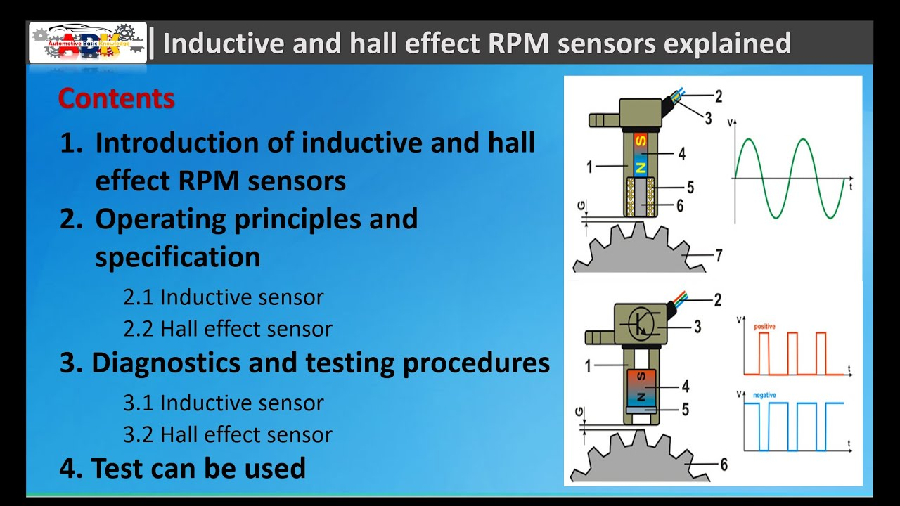 Inductive and Hall Effect RPM Sensors Explained