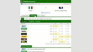Италия Босния и Герцеговина Прогноз и обзор матч на футбол 04 сентября 2020 Лига наций УЕФА