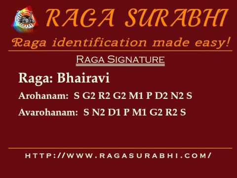 Raga Bhairavi: Arohanam, Avarohanam and Alapana | Raga Surabhi