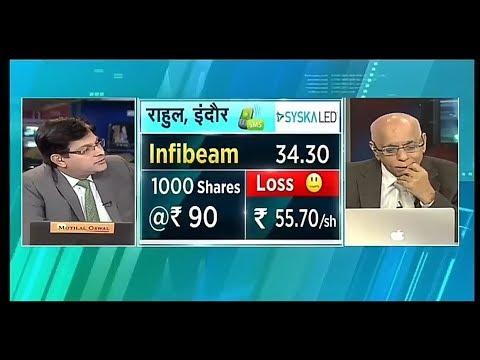 | Stock fatafat | ITI,Wockhardt,HEG,Jubilant food,Infibeam,Welspun India,Mindtree.CNBC Awaaz.