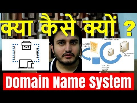DNS - Domain Name System | Resolving Website Names Into IP Addresses