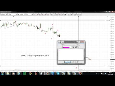 ⭐️how to trade end of day binary options