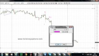 Buying Call Options for EURUSD   end of day expiration | Binary Options Trading Strategies