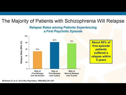 Medication Nonadherence In Schizophrenia: Strategies To Optimize Patient Outcomes