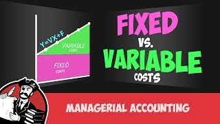 Fixed and Variable Costs (Managerial Accounting Tutorial #3)