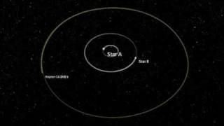 Circumbinary Orbit - Kepler-16b