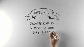 Asbestos Myths (Mesothelioma Info: 2/4)   Sokolove Law
