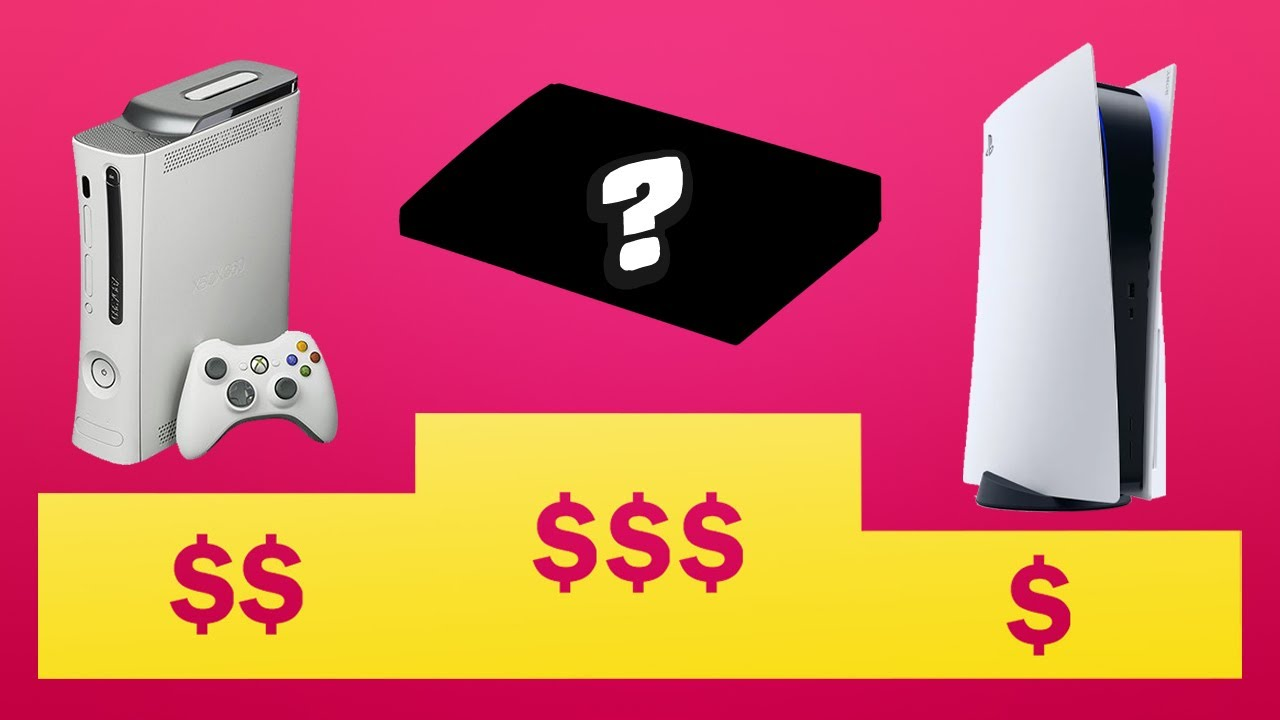 10 Most Expensive Consoles Ranked - GameSpot