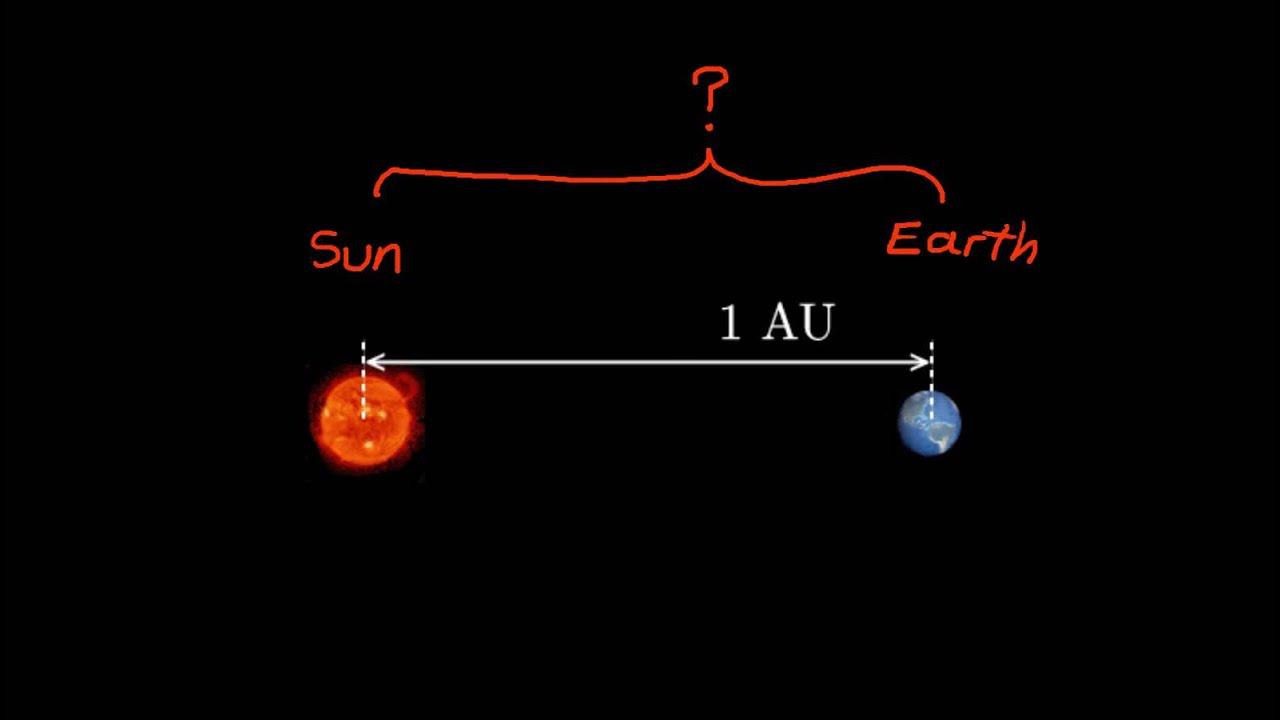 Tarbiyah Edu20 Org Astronomical Units Au Youtube