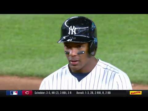 Reaction to Miguel Andujar's rise with the Yankees