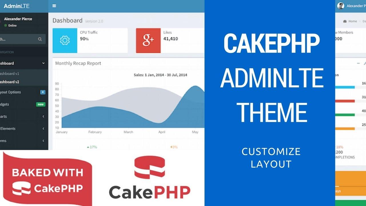 cómo funciona cakephp