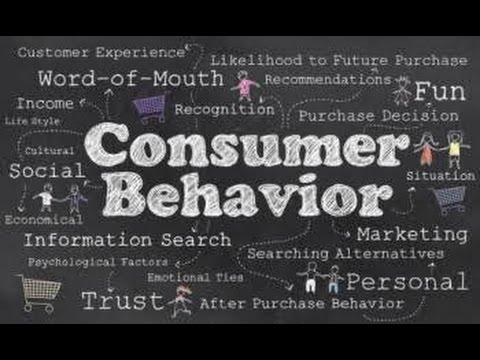 consumer behaviour and importance of consumer behaviour