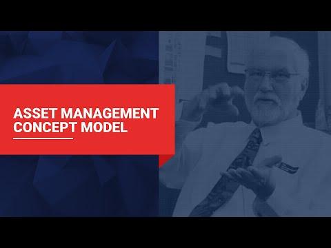 Asset Management Concept Model | TAMC