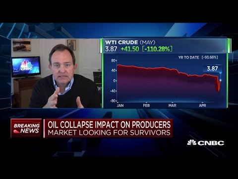 Oil Prices Turn Negative Amid Declining Economic Activity