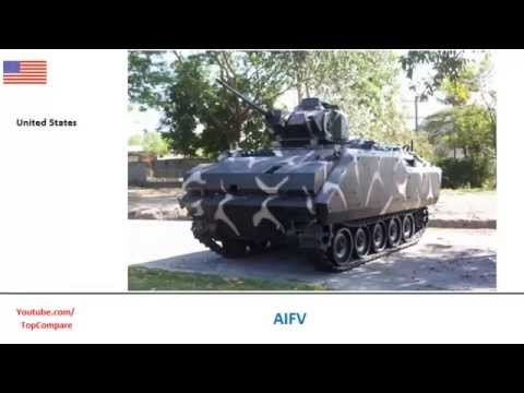 AIFV compared to K21 NIFV, fighting vehicles all specs