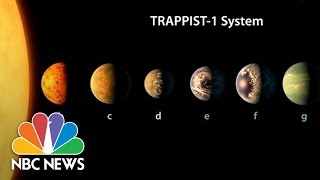 NASA Announces Discovery of 7 New Planets, 3 In 'Habitable Zone' | NBC News
