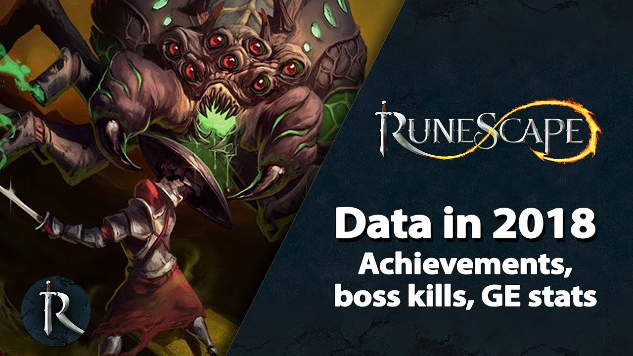 RuneScape Data in 2018 - Player achievements, boss kills