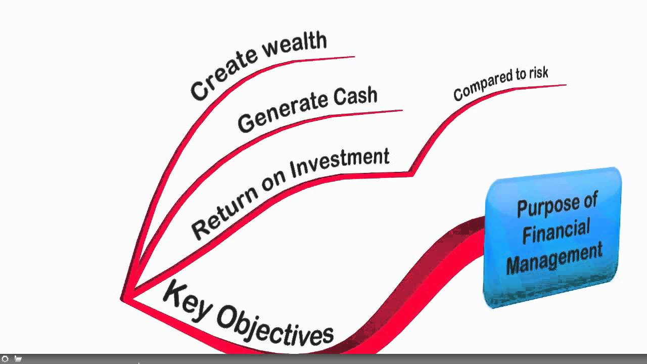 nature of financial management Welcome to site education share on facebook share on google+ tweet pin it share on linkedin contact@slidedocumentorg.