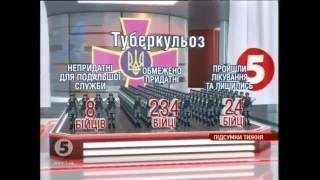 видео Хабарі в призовних медкомісія Росії