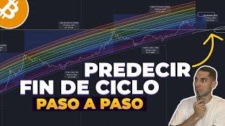 ¿Cómo Predecir el Final del Ciclo Alcista de Bitcoin?  Predicción BTC 2022