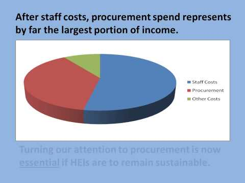 Why better procurement is vital to the sustainability of higher education