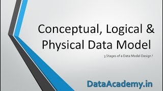 Conceptual, Logical & Physical Data Models