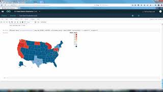 Getting Started with IBM DSX Local on Microsoft Azure