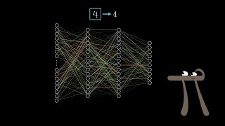 [DeepLearning | видео 1] Что же такое нейронная сеть?