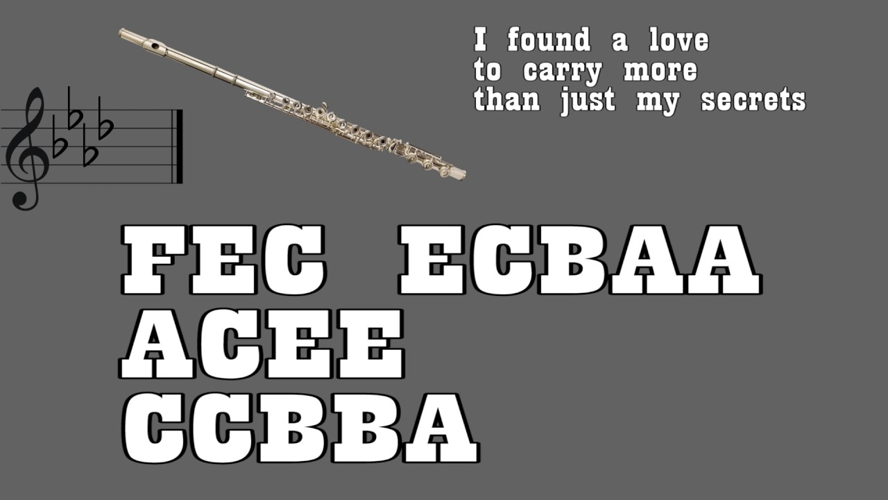 ed sheeran - perfect - flute  notes