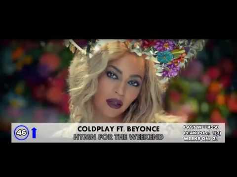 Hot Music Top 50 - September (9/17/2016)