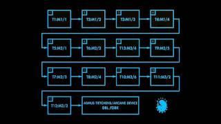 Asmus Tietchens / Arcane Device  - T9:M2/5